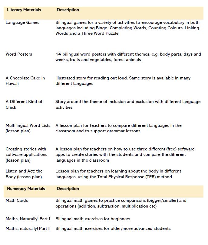 AVIOR Bilingual Materials
